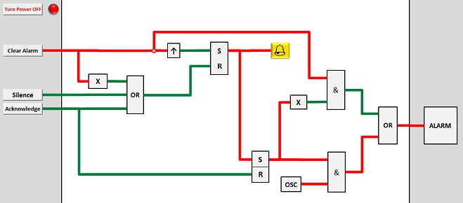 engineers excel com simulation of an alarm circuit rh engineers excel com Excel Process Flow Diagram Memory Flow Diagram Excel