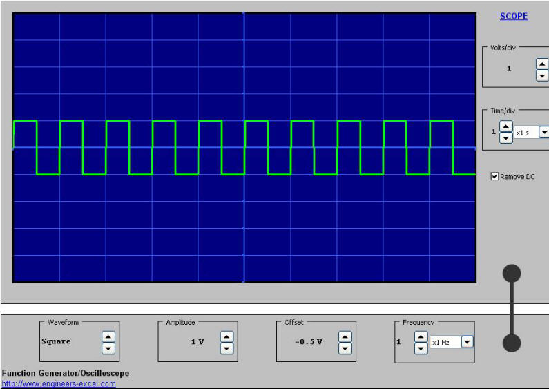Function Generator And Oscilloscope : Engineers excel simulation of an oscilloscope and